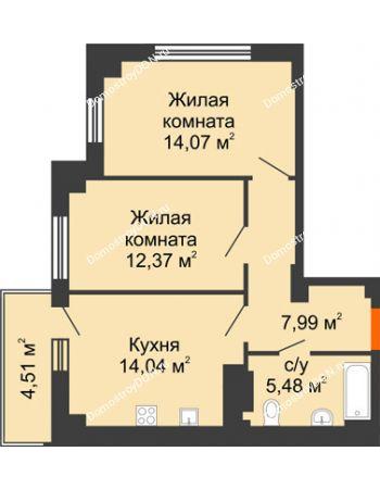 2 комнатная квартира 55,3 м² в ЖК Аврора, дом № 3