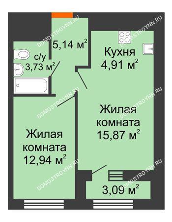 1 комнатная квартира 44,14 м² в ЖК Дом на Набережной, дом № 1