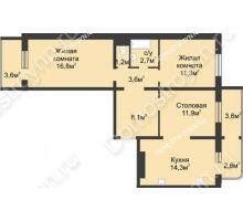 2 комнатная квартира 75,1 м² в ЖК Сормовская сторона, дом № 4
