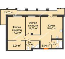 2 комнатная квартира 79,2 м², ЖК Утро - планировка