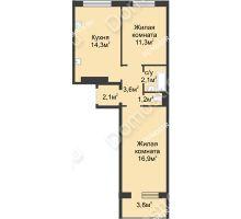 2 комнатная квартира 54 м² в ЖК Сормовская сторона, дом № 4
